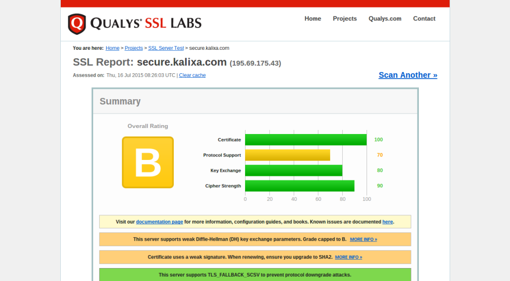 SSLTest https://secure.kalixa.com