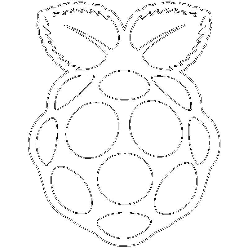 Raspbmc auf dem RaspberryPi