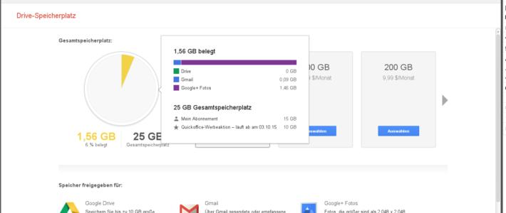 Google Plus Du sollst nicht gehen